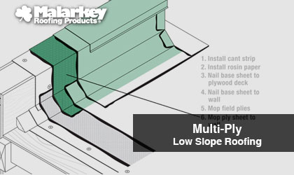 Malarkey Roofing Products-AIA-HSW-Multi-Ply Low slope Roofing
